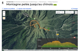sites GPS Montagne pelée