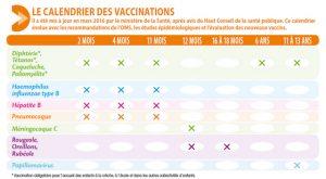 Vaccins enfants