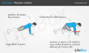 mountain climber - sportcrobate