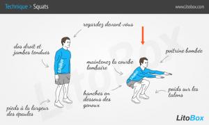 squat - sportcrobate