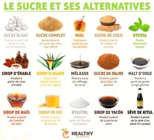 sucres alternatifs