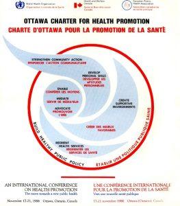 Charte d'Ottawa - développement durable