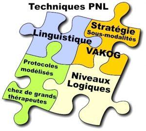 Ancrage positif - PNL